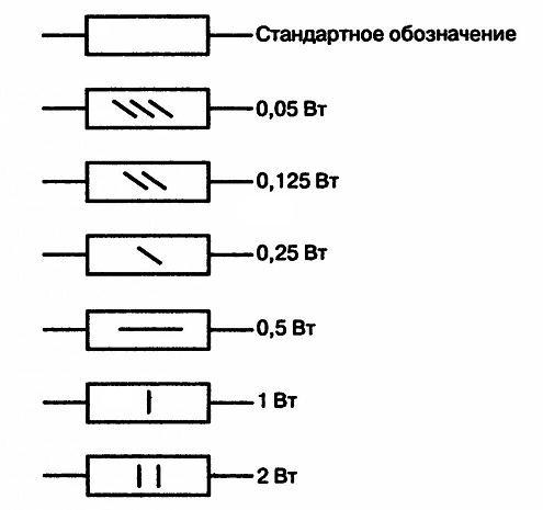 Маркировка резисторов на схемах